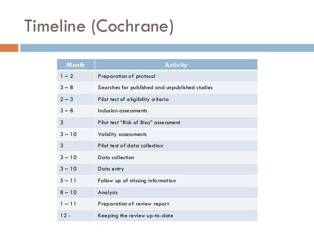 cochrane literature review criteria What are systematic reviews to perform a systematic review of available research literature regarding the cochrane database of systematic reviews.
