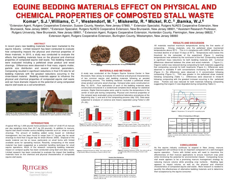 EQUINE BEDDING MATERIALS EFFECT ON PHYSICAL AND            CHEMICAL PROPERTIES OF COMPOSTED STALL WASTE    1,Williams,    ...