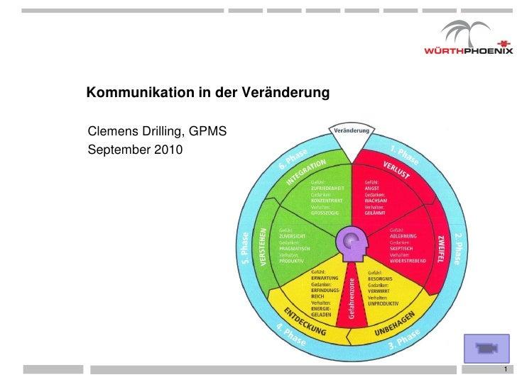 Kommunikation in der Veränderung  Clemens Drilling, GPMS September 2010                                        1