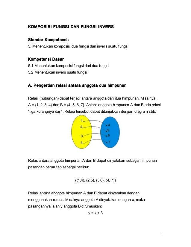 KOMPOSISI FUNGSI DAN FUNGSI INVERSStandar Kompetensi:5. Menentukan komposisi dua fungsi dan invers suatu fungsiKompetensi ...