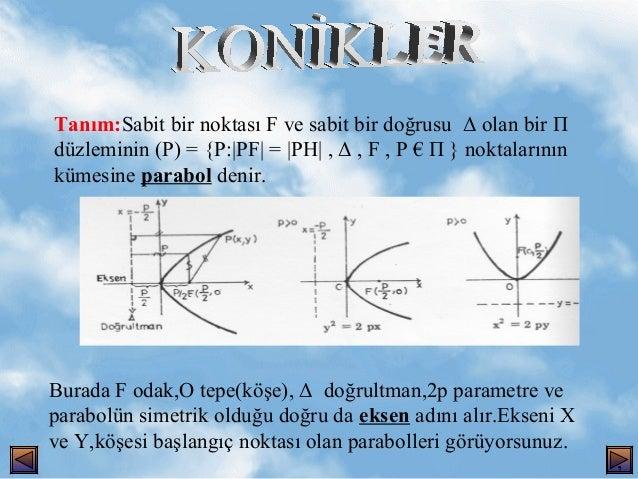 Tanım:Sabit bir noktası F ve sabit bir doğrusu Δ olan bir Πdüzleminin (P) = {P:|PF| = |PH| , Δ , F , P € Π } noktalarınınk...