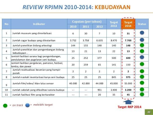Image Result For Download Lampiran Permendikbud Nomor