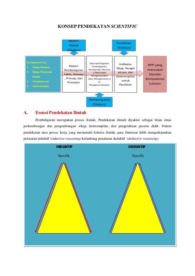 KONSEP PENDEKATAN SCIENTIFIC  A.  Esensi Pendekatan Ilmiah Pembelajaran merupakan proses ilmiah. Pendekatan ilmiah diyakin...