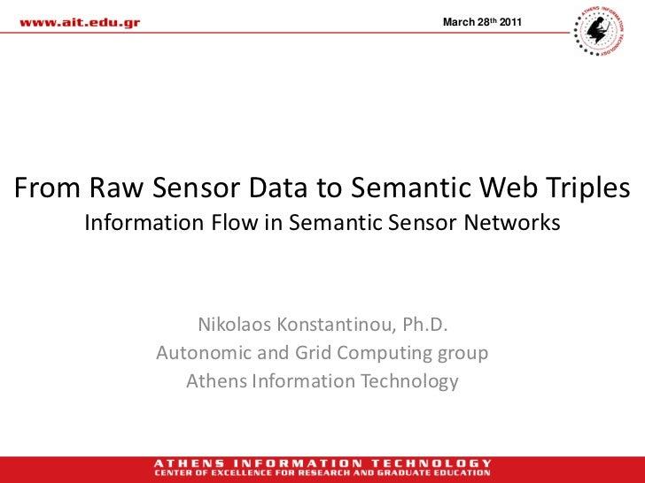 From Sensor Data to Triples: Information Flow in Semantic Sensor Networks