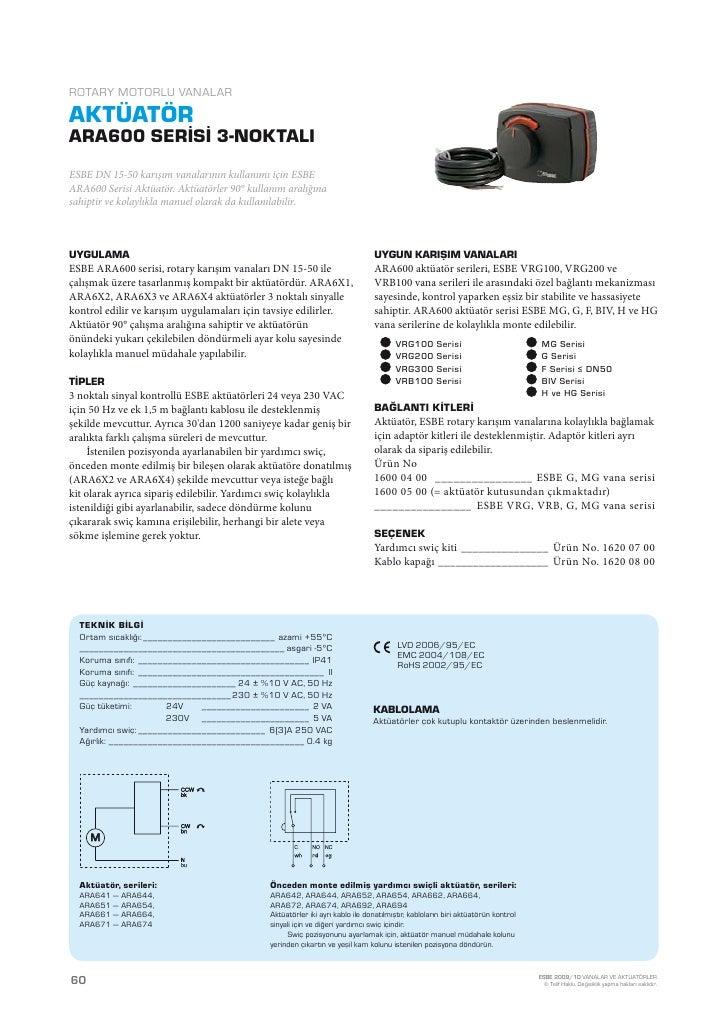 ROTARY MOTORLU VANALARAKTÜATÖRARA600 SERİSİ 3-NOKTALIESBE DN 15-50 karışım vanalarının kullanımı için ESBEARA600 Serisi Ak...