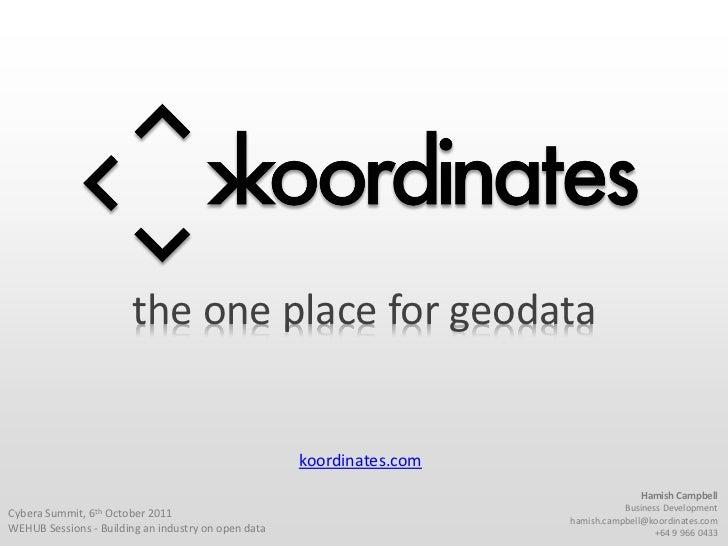 Koordinates