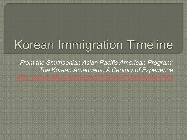 Korean Immigration Timeline