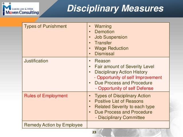 law of employment act in malaysia