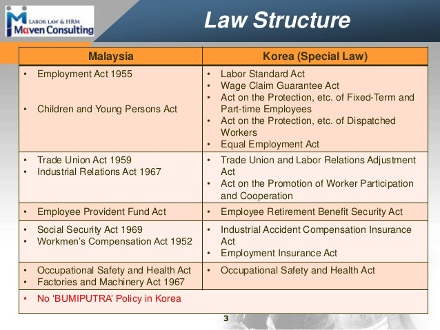 Annual Leave based on the Korean Labor Law