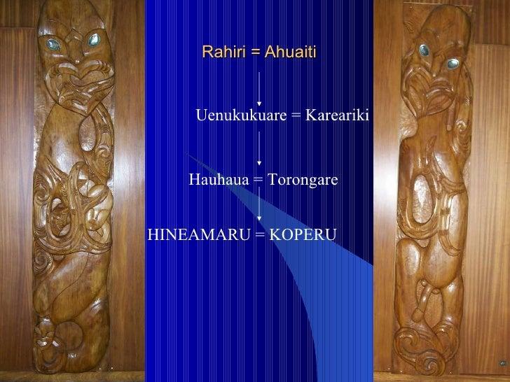 Rahiri = Ahuaiti Uenukukuare = Kareariki Hauhaua = Torongare HINEAMARU = KOPERU
