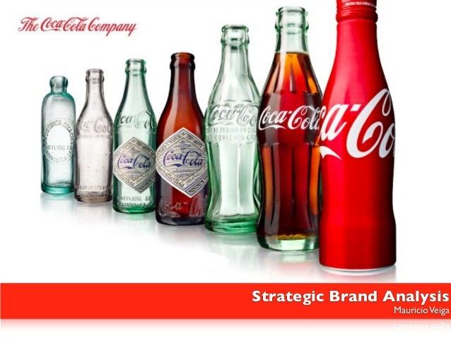 Coca-Cola - Strategic Brand Analysis