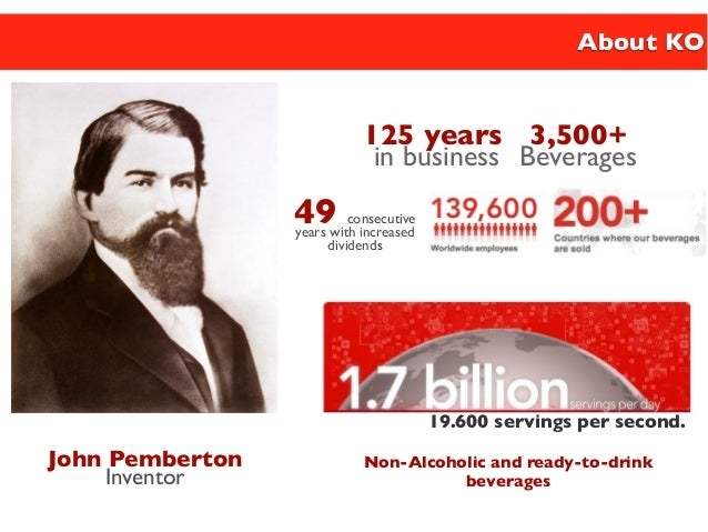 an analysis of the evolution of coca cola Free case study solution & analysis | caseforestcom coca-cola and its evolution essay written by paul the coca-cola company started out as an insignificant one man business and over the last one hundred and ten years it has grown into one of the largest companies in the world.