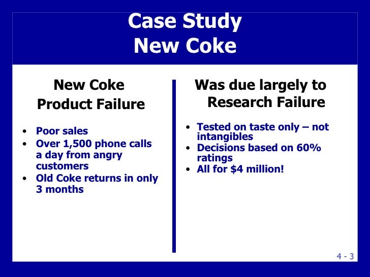coke blak case analysis Find helpful customer reviews and review ratings for black coke at amazoncom read honest and  black coke  customer reviews customer reviews  in this case.