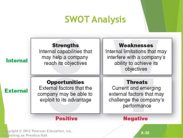 swot analysis on proton malaysia Swot analysis on proton holdings berhad you an in-depth strategic swot analysis of the company analysis on proton holdings berhad (proton.