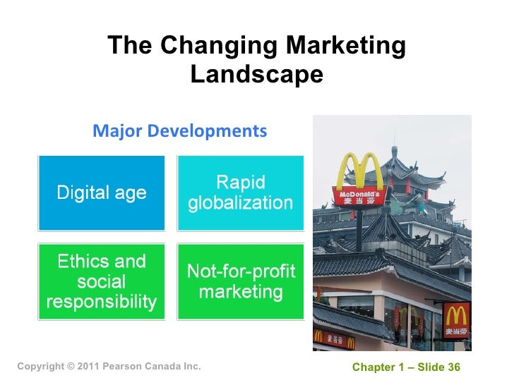 the changing marketing communications landscape Student understands how integrated marketing communications can add value for customers integrated marketing communications, and the changing media landscape.