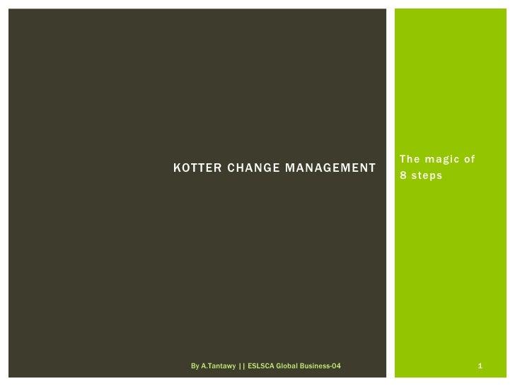 Kotter change management