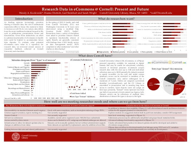 Poster RDAP13: Research Data in eCommons @ Cornell: Present and Future