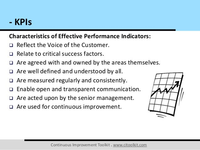 characteristics of an effective perform How to write an effective summary posted on february 16, 2008 by loren a good summary has three basic characteristics: conciseness, accuracy, and objectivity.