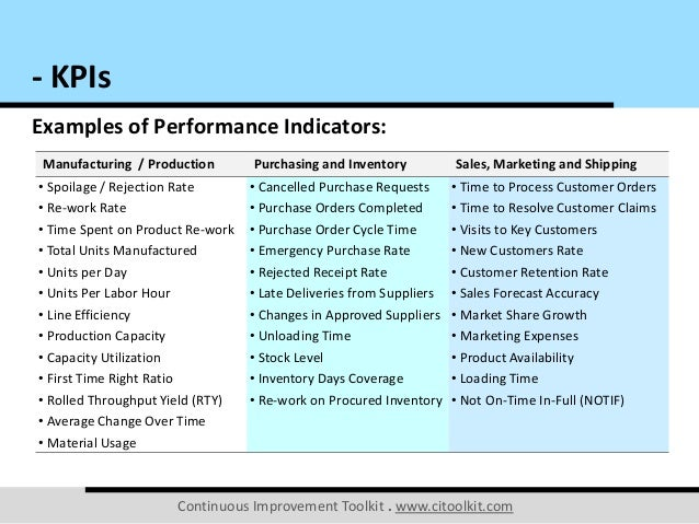Key performance indicators for Sales key performance indicators template
