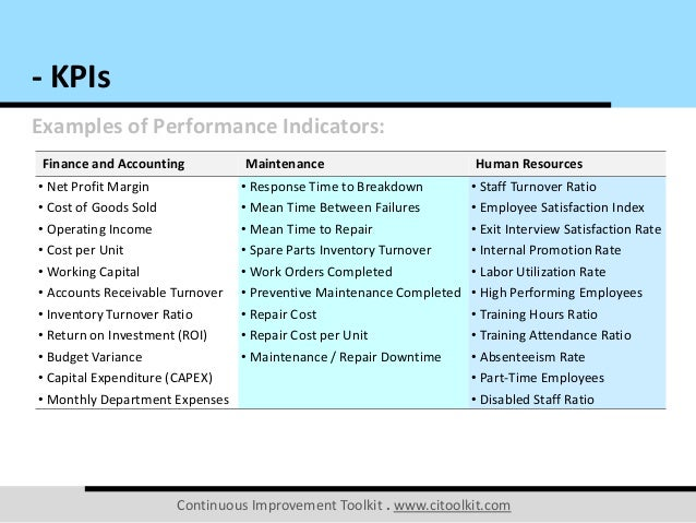 Key performance indicators for trading company for Sales key performance indicators template