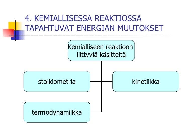 4. KEMIALLISESSA REAKTIOSSA TAPAHTUVAT ENERGIAN MUUTOKSET Kemialliseen reaktioon  liittyviä käsitteitä stoikiometria kinet...