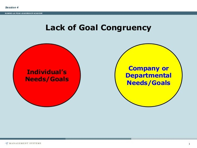 Session 4 NAWBO-LA PEAK LEADERSHIP ACADEMY  Lack of Goal Congruency  Individual's Needs/Goals  Company or Departmental Nee...