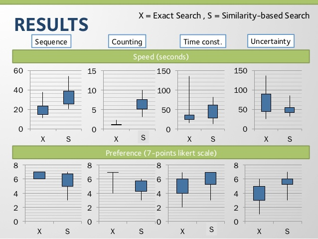 Dissertation Timeline Guide � Applied Linguistics � Boston University
