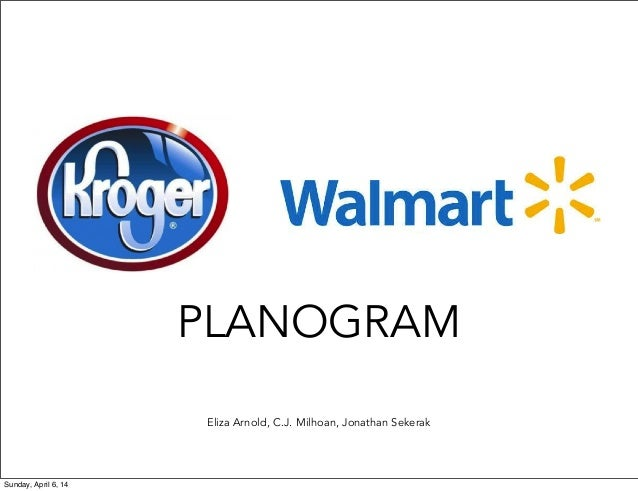 walmart vs target financial analysis Figure 1: wal-mart vs target roic: 1998-current  executive compensation, is  a critical and underappreciated aspect of investment analysis.