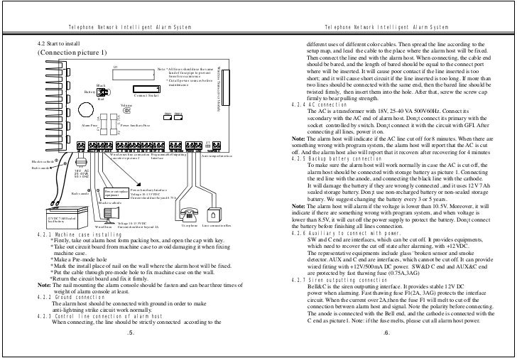 Ks 858 e intelligent network alarm systems panel user's manual