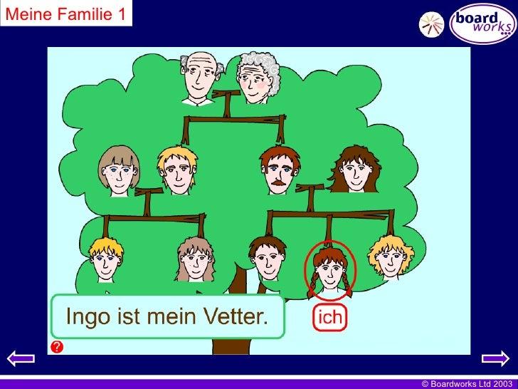 ich und meine familie Deutsch lernen a1: lernt den wortschatz familie, und wie ihr informationen zum thema familie gebt mit vielen beispielsätzen, erklärungen zur grammatik.