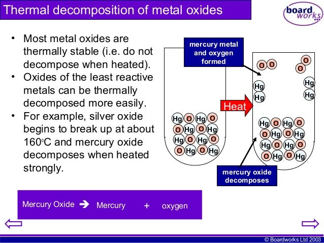 controlled assessment thermal decompostion of metal carbonate