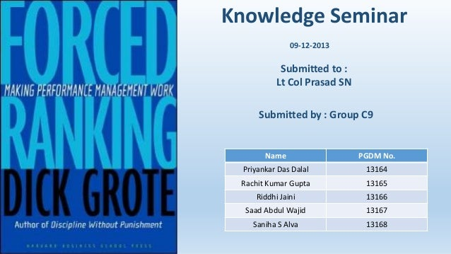 Knowledge Seminar 09-12-2013  Submitted to : Lt Col Prasad SN Submitted by : Group C9  Name  PGDM No.  Priyankar Das Dalal...