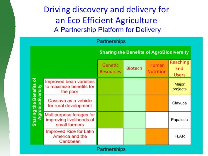 Driving discovery and delivery for    an Eco Efficient Agriculture   A Partnership Platform for Delivery