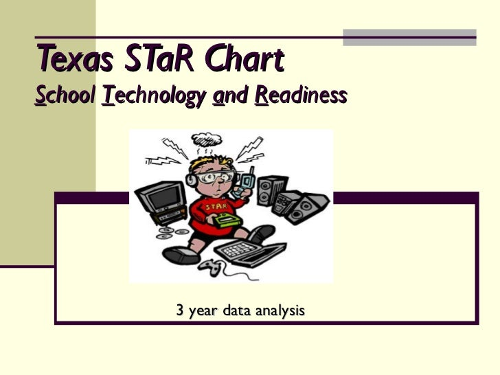 Texas STaR Chart S chool  T echnology  a nd  R eadiness 3 year data analysis