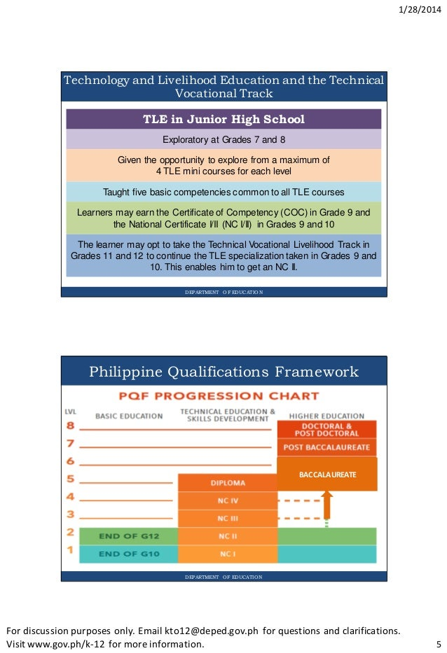basic science for junior secondary school pdf