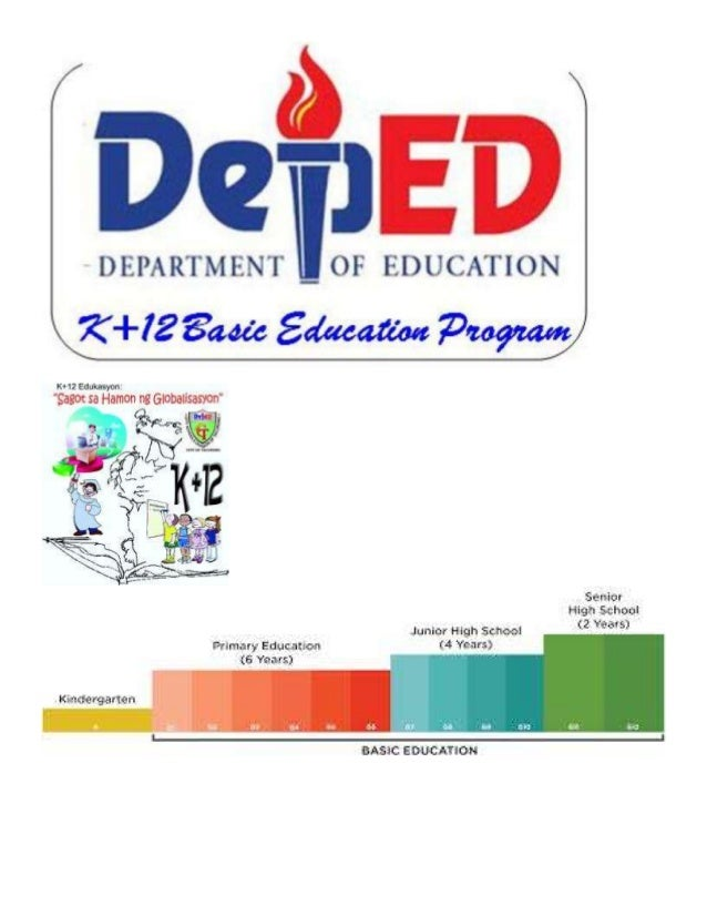 K to 12 ped 7