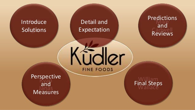 an analysis of kudler fine foods Tutorials for question #00008881 categorized under accounting and accounting.