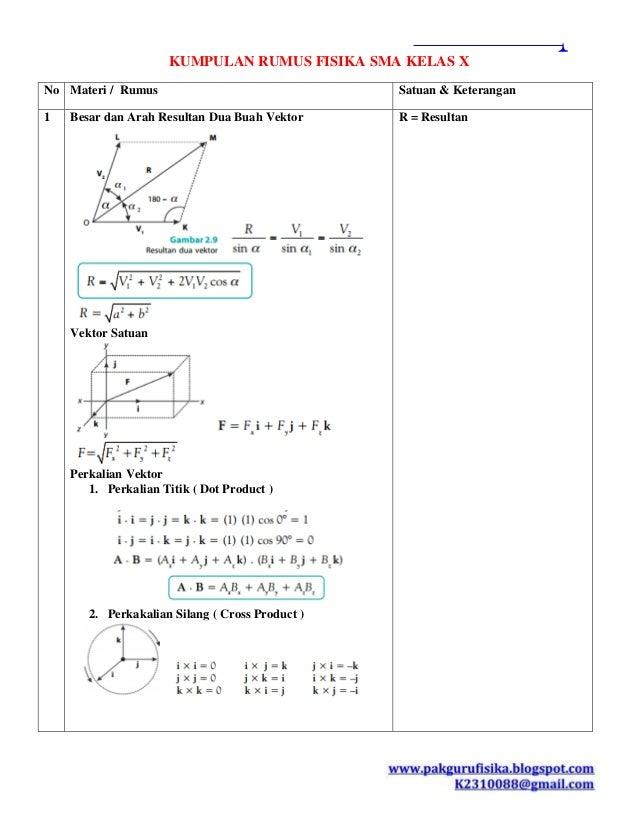 Contoh Soal Besaran Vektor Fisika Contoh Two