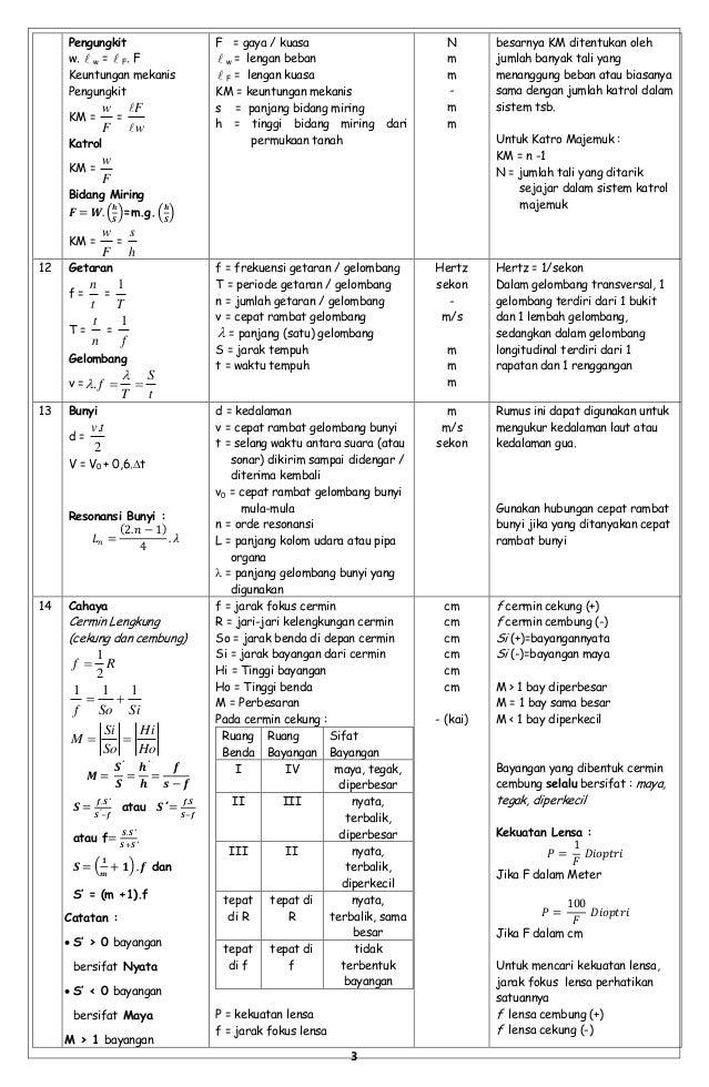 Contoh Soal Besaran Vektor Kelas X Contoh Sur