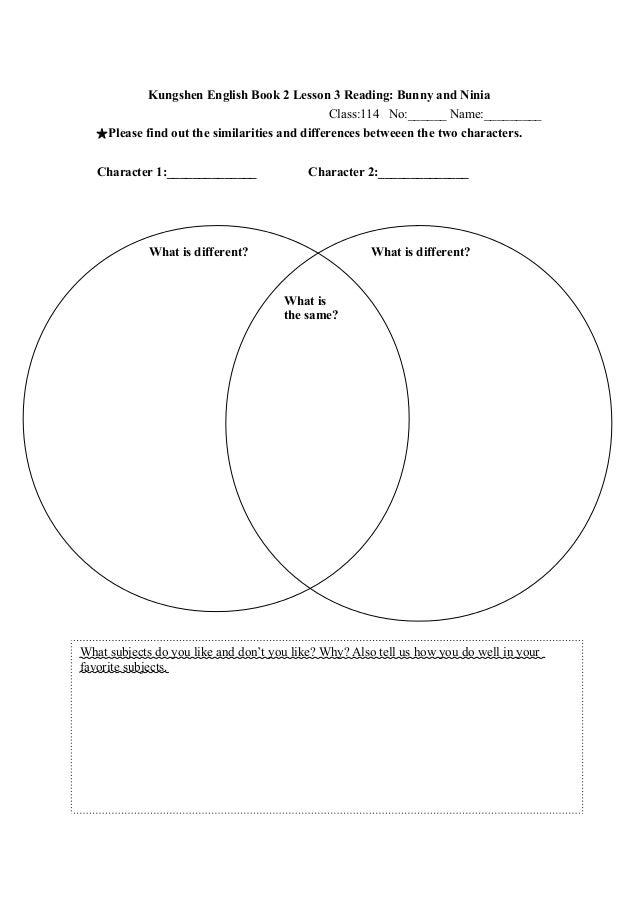 graphic organizers compare and contrast essay topics