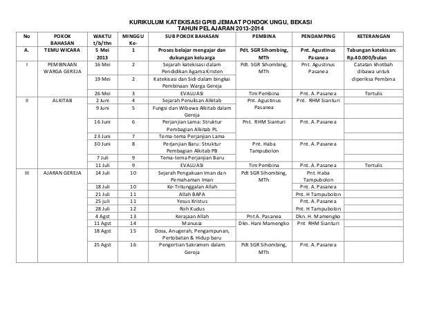Kurikulum Katekisasi GPIB jemaat Pondok Ungu, Bekasi  2013-2014