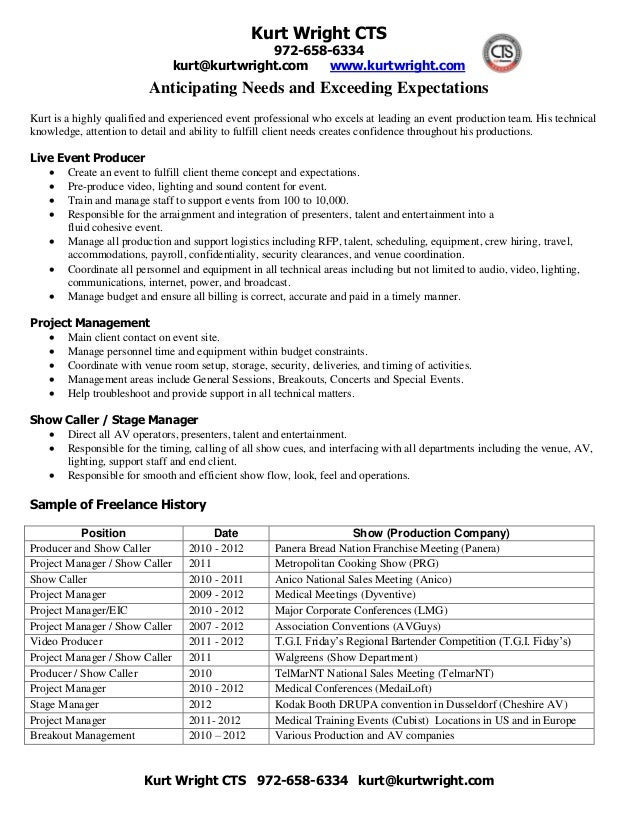 Ut Homework Service Writing Good Argumentative Essays Resume