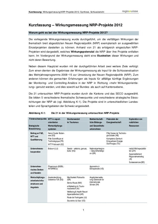 Kurzfassung: Wirkungsmessung NRP-Projekte 2012. Synthese, Schlussbericht 1 Kurzfassung  Wirkungsmessung NRP-Projekte 2012...