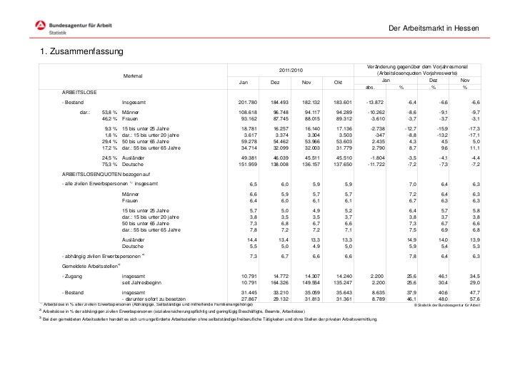 Der Arbeitsmarkt in Hessen1. Zusammenfassung                                                                              ...