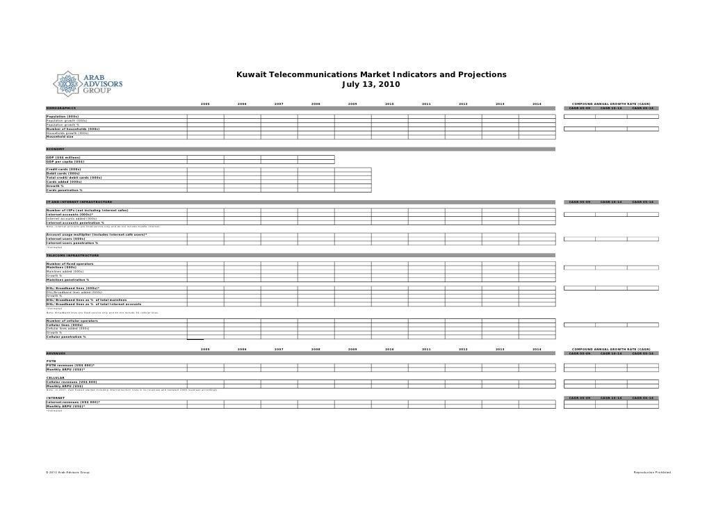 Kuwait Telecommunications Market Indicators and Projections                                                               ...