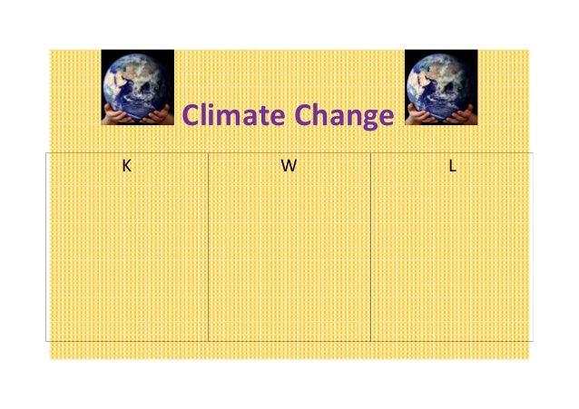 Climate ChangeK         W          L