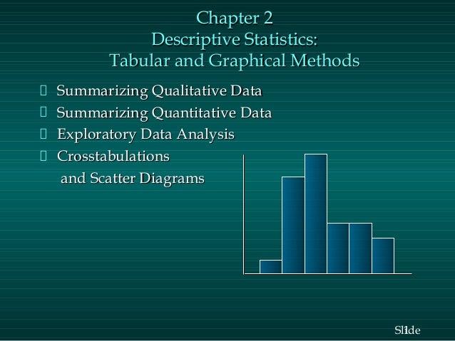 Chapter 2 Descriptive Statistics: Tabular and Graphical Methods Summarizing Qualitative Data Summarizing Quantitative Data...