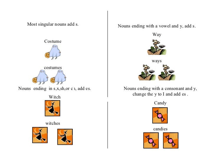 Most singular nouns add s. Costume costumes Nouns  ending  in s,x,sh,or ch, add es. Witch witches      Nouns ending with a...