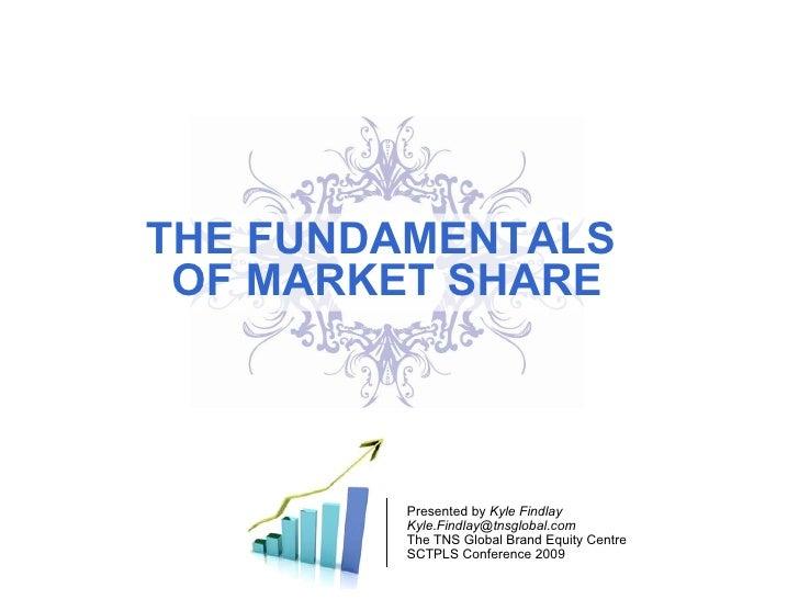The Fundamentals of Market Share | Kyle Findlay