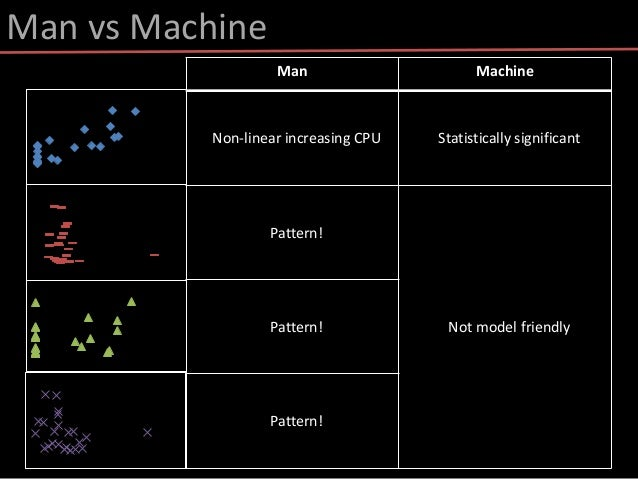 man vs machine surplus theory of Mos 1 steffan j mos 02/24/13 isf 100a essay 1 prompt 1 man vs machine surplus value output within society there has always been producers and consumers, those who work for the benefit of.